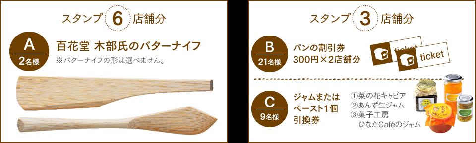 스탬프 6 점포 분(A:2 분) 백화 당 기베씨의 버터 나이프/스탬프 3 점포 분(B:21 분) 빵의 할인권 300엔 × 2 점포 분(C:9 분) 잼 또는 페이스트 1개 교환권